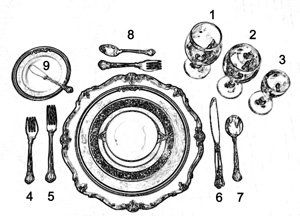 Formal Table Setting For A Three Course Meal And Dessert