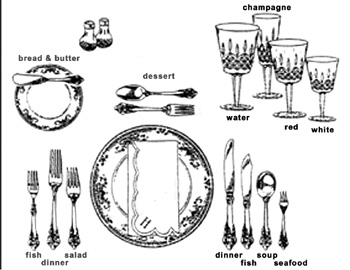 Formal Place Setting For A Five Course Dinner