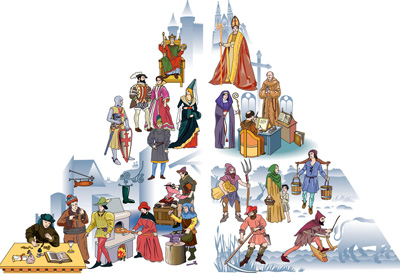 art and society in the high middle ages Art styles of the medieval period (middle ages) were highly influenced by the church because religion was the mainstay of life.